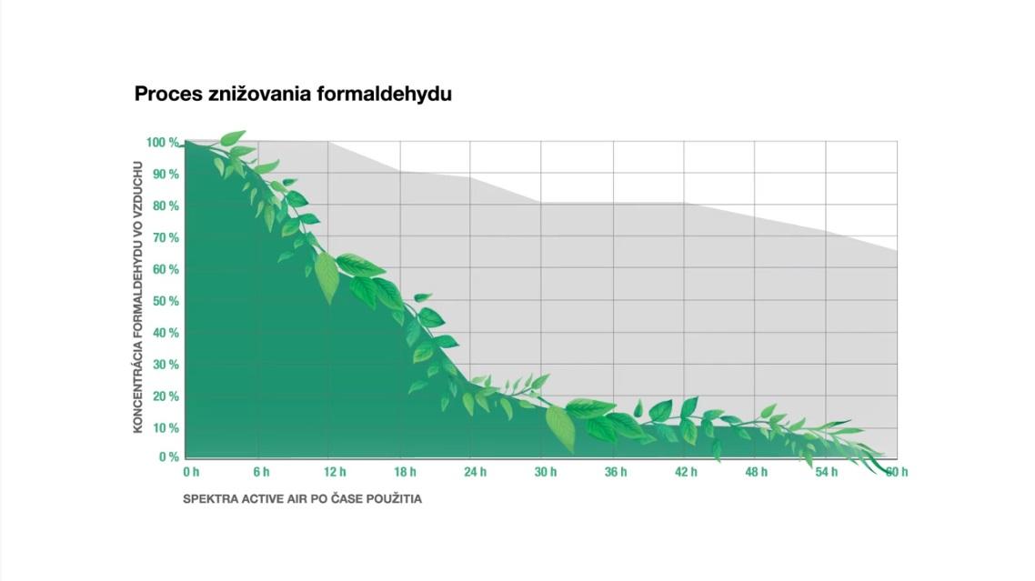 formaldehyd farba Helios Spektra (3)